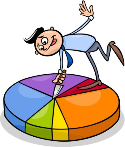 Akcie - podíl na podnikání společnosti